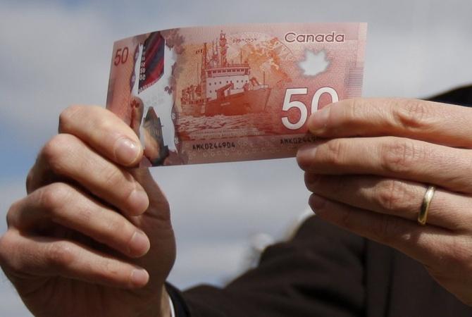 курс канадського долара до гривні